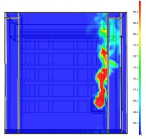 Servicios de simulación computacional contra incendios