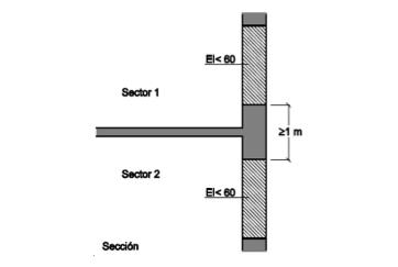 Encuentro forjado fachada (transmisión vertical)