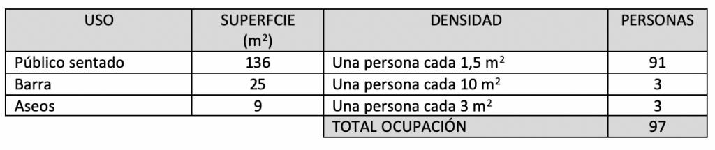 EJEMPLO PRÁCTICO DE METODO PRESTACIONAL COMPARATIVO.
